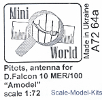 MINI7264a Antenna for